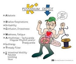 the causes of hypokalemia